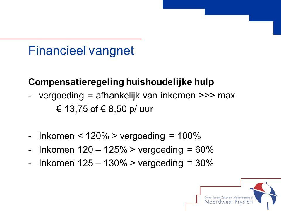 Financieel vangnet Compensatieregeling huishoudelijke hulp -vergoeding = afhankelijk van inkomen >>> max.