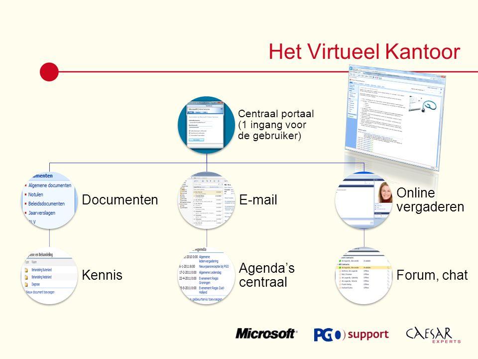 Centraal portaal (1 ingang voor de gebruiker) Documenten Kennis E-mail Agenda's centraal Online vergaderen Forum, chat Het Virtueel Kantoor