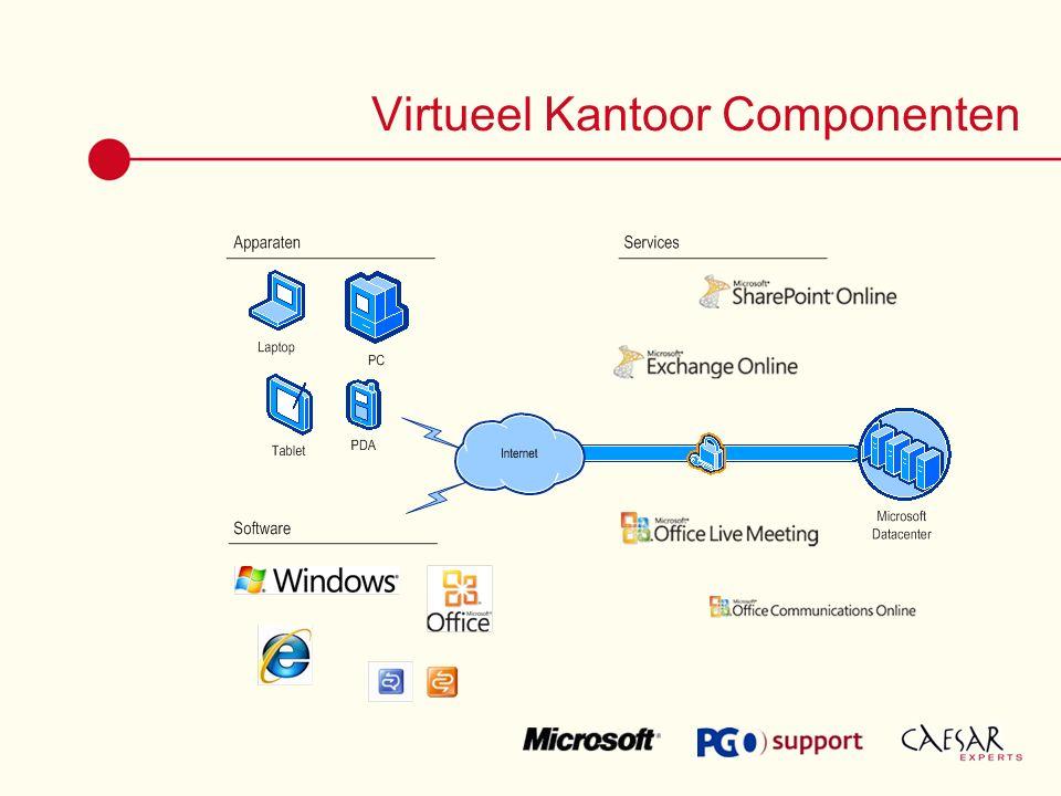 Virtueel Kantoor Componenten