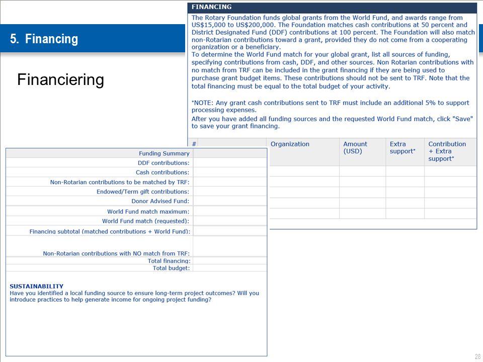 28 5. Financing Financiering
