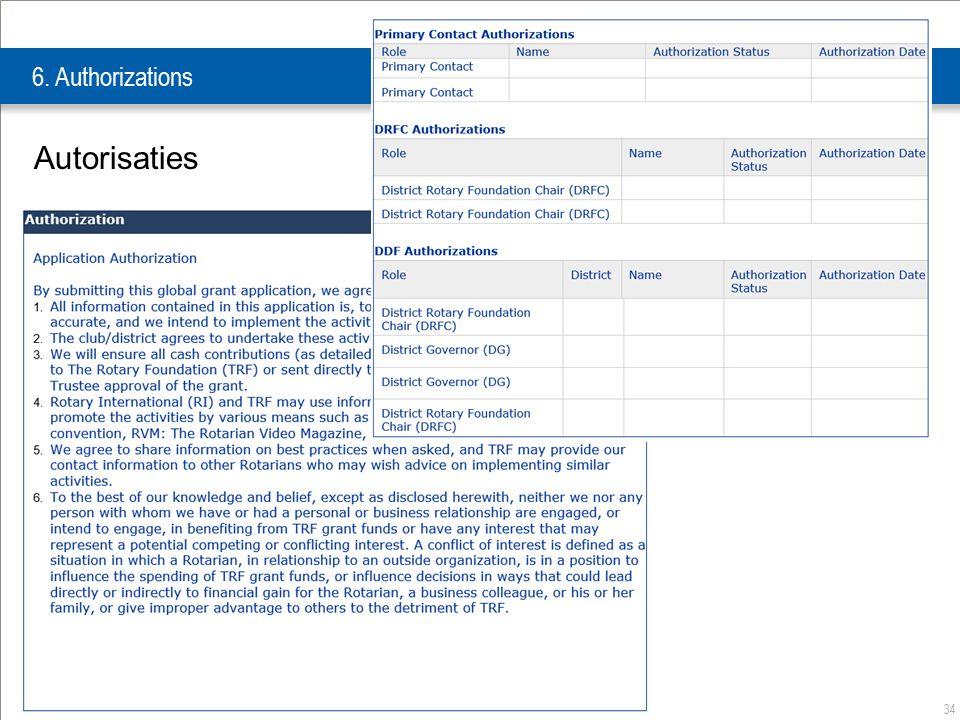 34 6. Authorizations Autorisaties