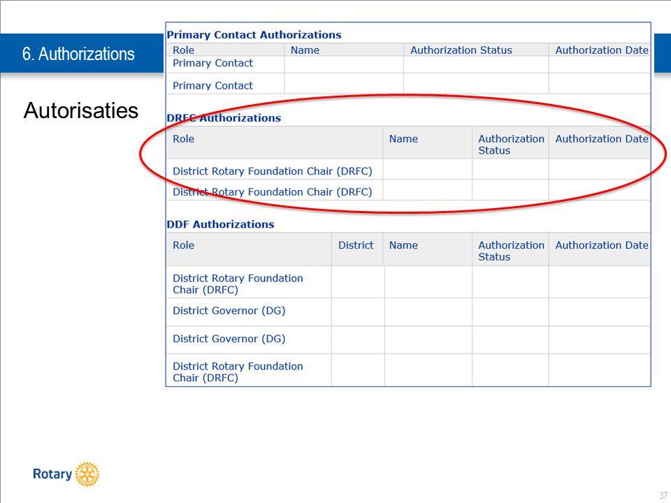 37 Autorisaties 6. Authorizations