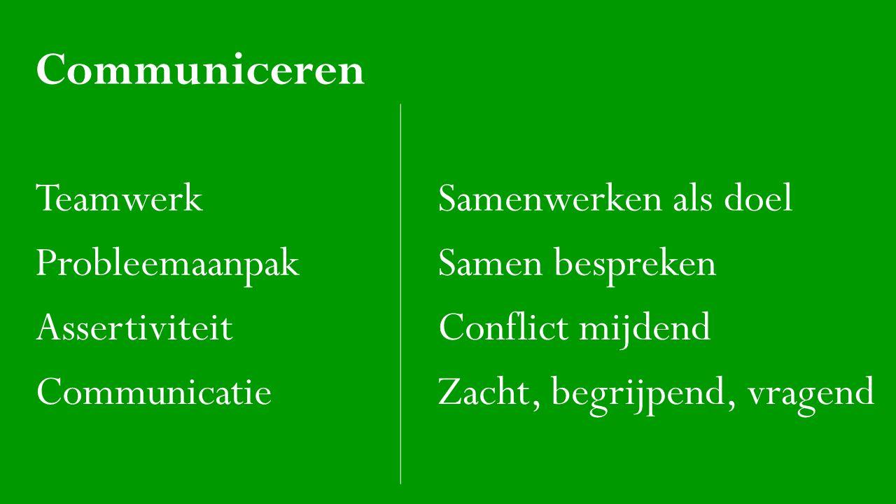 Communiceren Teamwerk Samenwerken als doel Probleemaanpak Samen bespreken Assertiviteit Conflict mijdend Communicatie Zacht, begrijpend, vragend