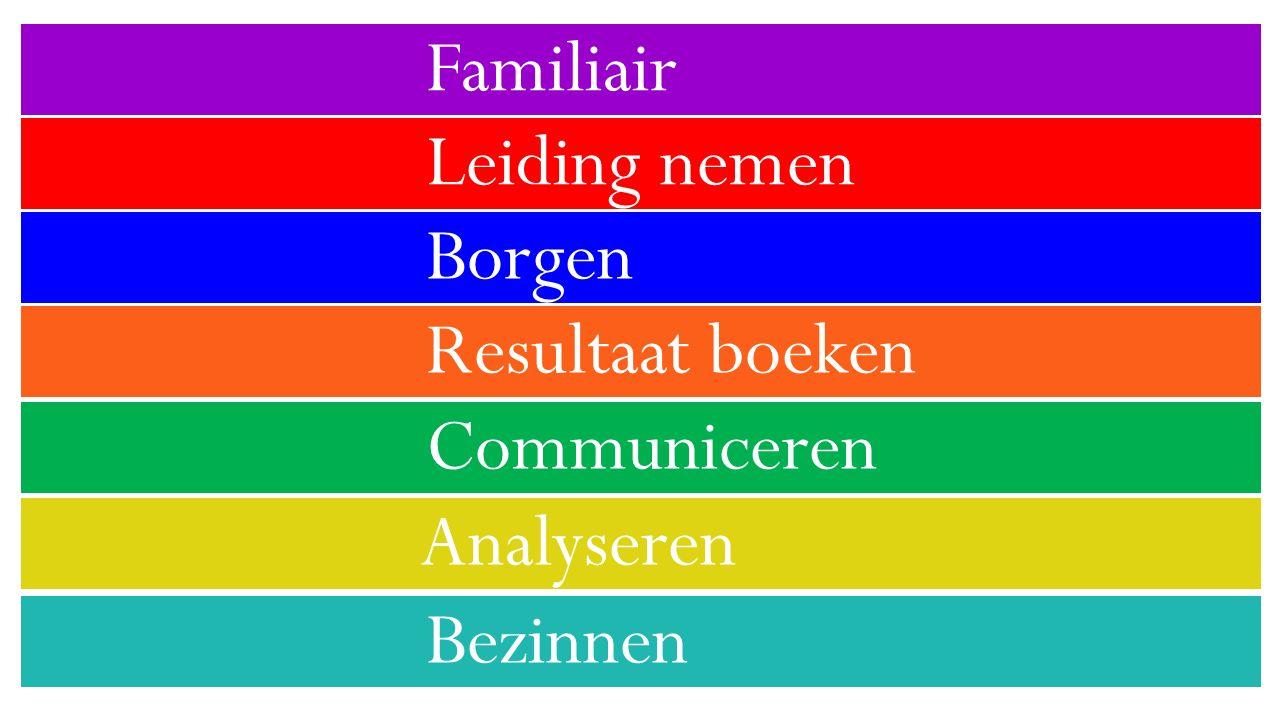 Familiair Leiding nemen Borgen Resultaat boeken Communiceren Analyseren Bezinnen