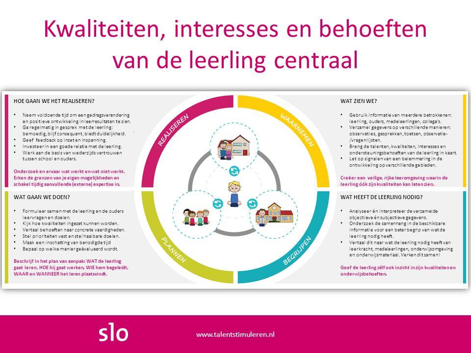Kwaliteiten, interesses en behoeften van de leerling centraal WAT ZIEN WE.