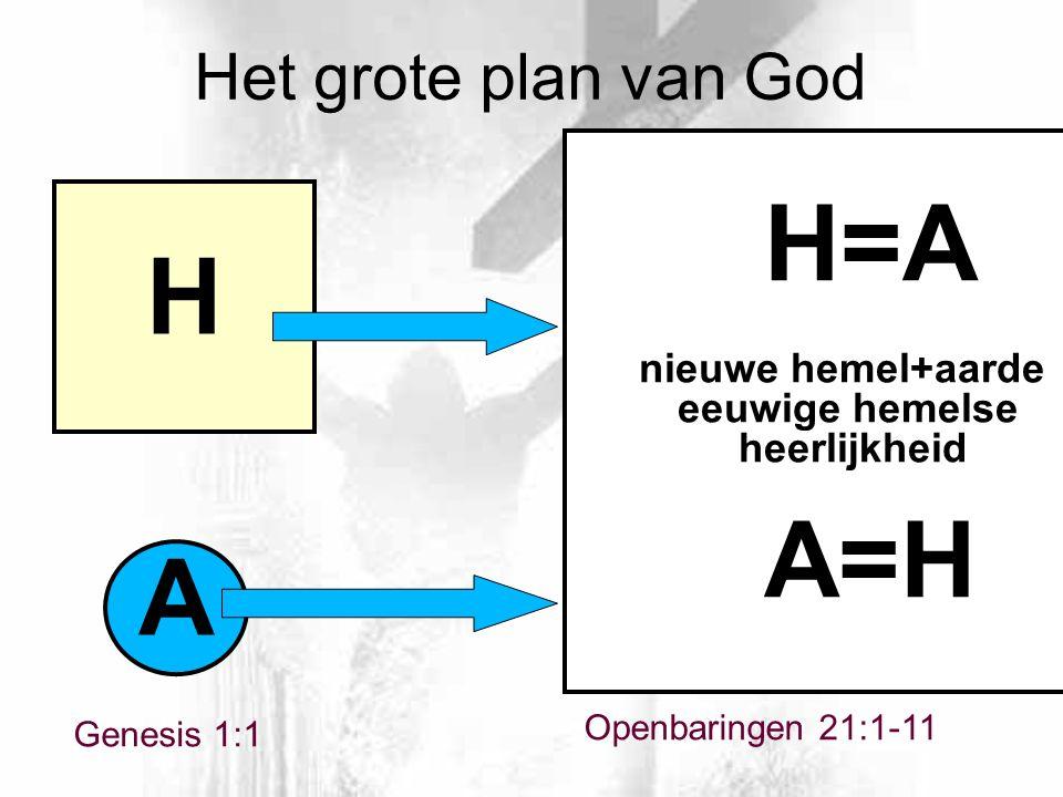 Openbaringen 21:1-11 A H H=A nieuwe hemel+aarde eeuwige hemelse heerlijkheid A=H Het grote plan van God Genesis 1:1