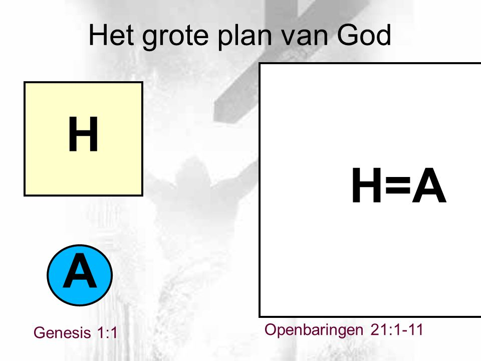 Openbaringen 21:1-11 A H H=A Het grote plan van God Genesis 1:1