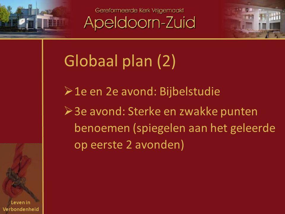 Leven in Verbondenheid Globaal plan (2)  1e en 2e avond: Bijbelstudie  3e avond: Sterke en zwakke punten benoemen (spiegelen aan het geleerde op eerste 2 avonden)
