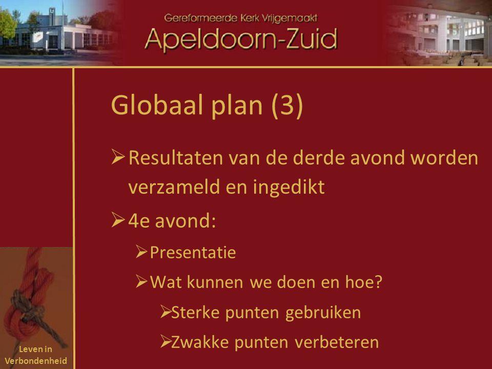 Leven in Verbondenheid Globaal plan (3)  Resultaten van de derde avond worden verzameld en ingedikt  4e avond:  Presentatie  Wat kunnen we doen en hoe.