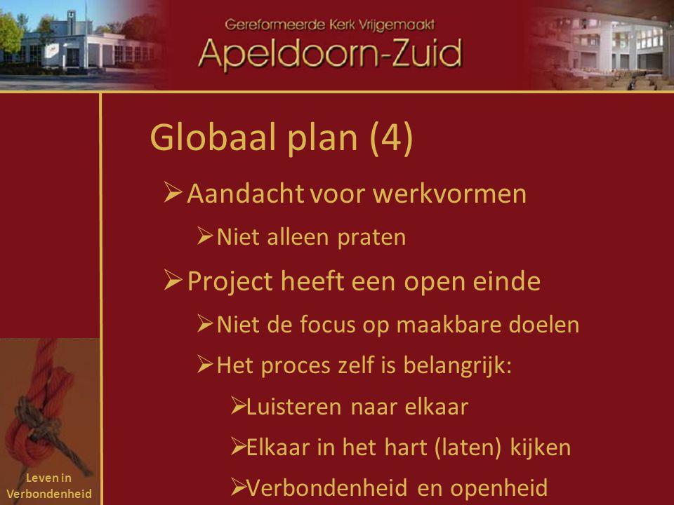 Leven in Verbondenheid Werk aan de winkel  Zoveel mogelijk gemeenteleden betrekken bij het project  Maar: Kleine taken  Intekenlijst voor...