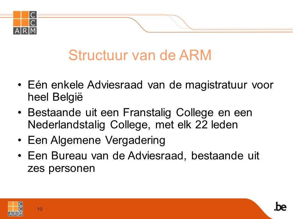 10 Structuur van de ARM Eén enkele Adviesraad van de magistratuur voor heel België Bestaande uit een Franstalig College en een Nederlandstalig College, met elk 22 leden Een Algemene Vergadering Een Bureau van de Adviesraad, bestaande uit zes personen