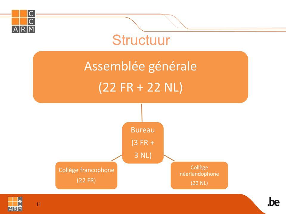 11 Structuur