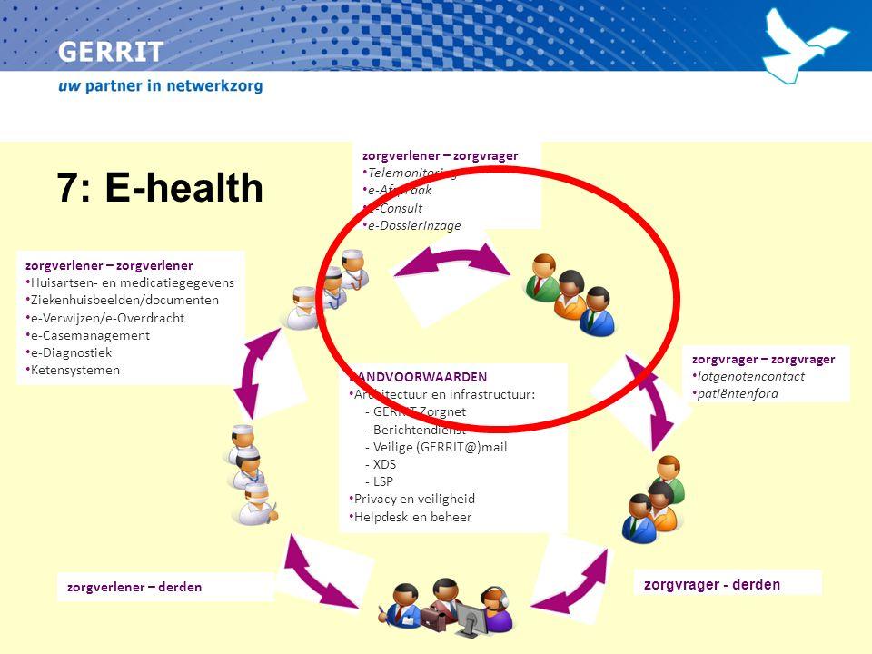 zorgverlener – zorgverlener Huisartsen- en medicatiegegevens Ziekenhuisbeelden/documenten e-Verwijzen/e-Overdracht e-Casemanagement e-Diagnostiek Ketensystemen zorgverlener – zorgvrager Telemonitoring e-Afspraak e-Consult e-Dossierinzage zorgvrager – zorgvrager lotgenotencontact patiëntenfora zorgvrager - derden zorgverlener – derden RANDVOORWAARDEN Architectuur en infrastructuur: - GERRIT Zorgnet - Berichtendienst - Veilige (GERRIT@)mail - XDS - LSP Privacy en veiligheid Helpdesk en beheer 7: E-health