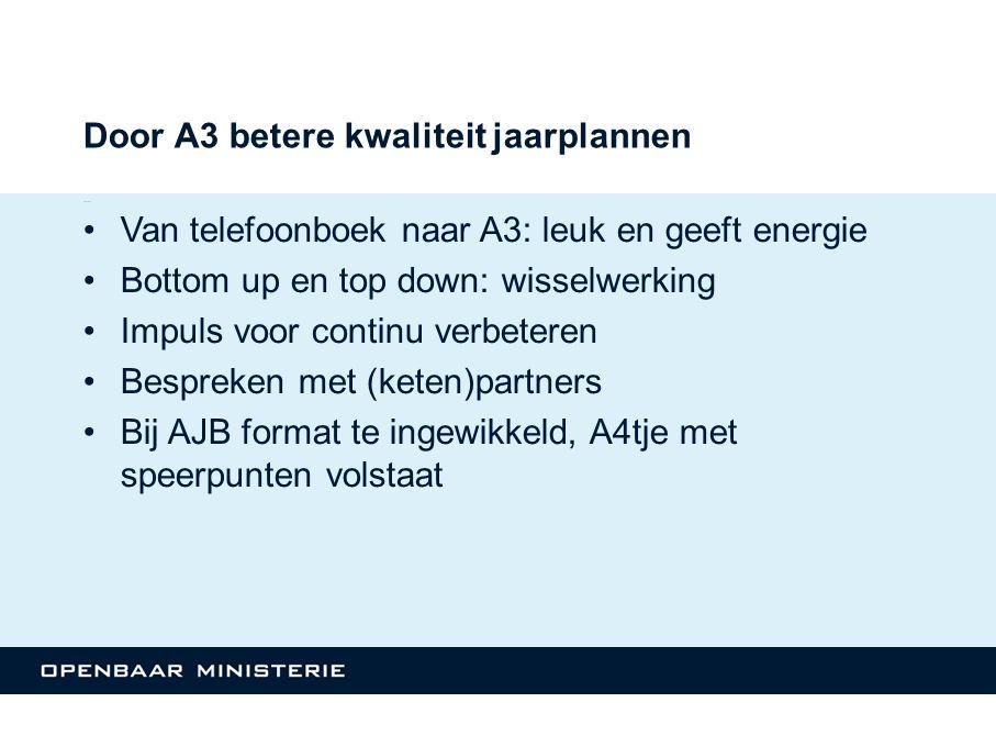 Door A3 betere kwaliteit jaarplannen Van telefoonboek naar A3: leuk en geeft energie Bottom up en top down: wisselwerking Impuls voor continu verbeteren Bespreken met (keten)partners Bij AJB format te ingewikkeld, A4tje met speerpunten volstaat