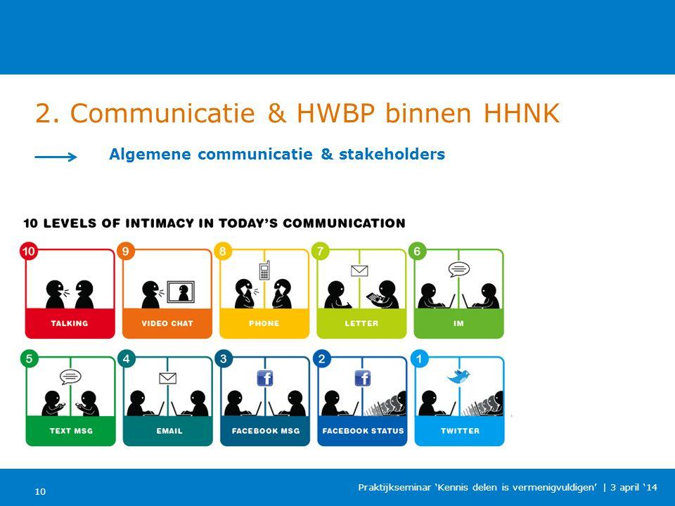 2. Communicatie & HWBP binnen HHNK 10 Praktijkseminar 'Kennis delen is vermenigvuldigen'   3 april '14 Algemene communicatie & stakeholders
