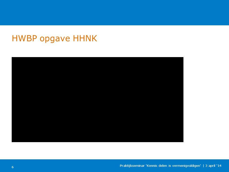 HWBP opgave HHNK 6 Praktijkseminar 'Kennis delen is vermenigvuldigen' | 3 april '14 -100 km dijkversterking -1,2 miljoen bewoners -Economische waarde: 25 miljard HHNK: 1/3 totale landelijke HWBP opgave