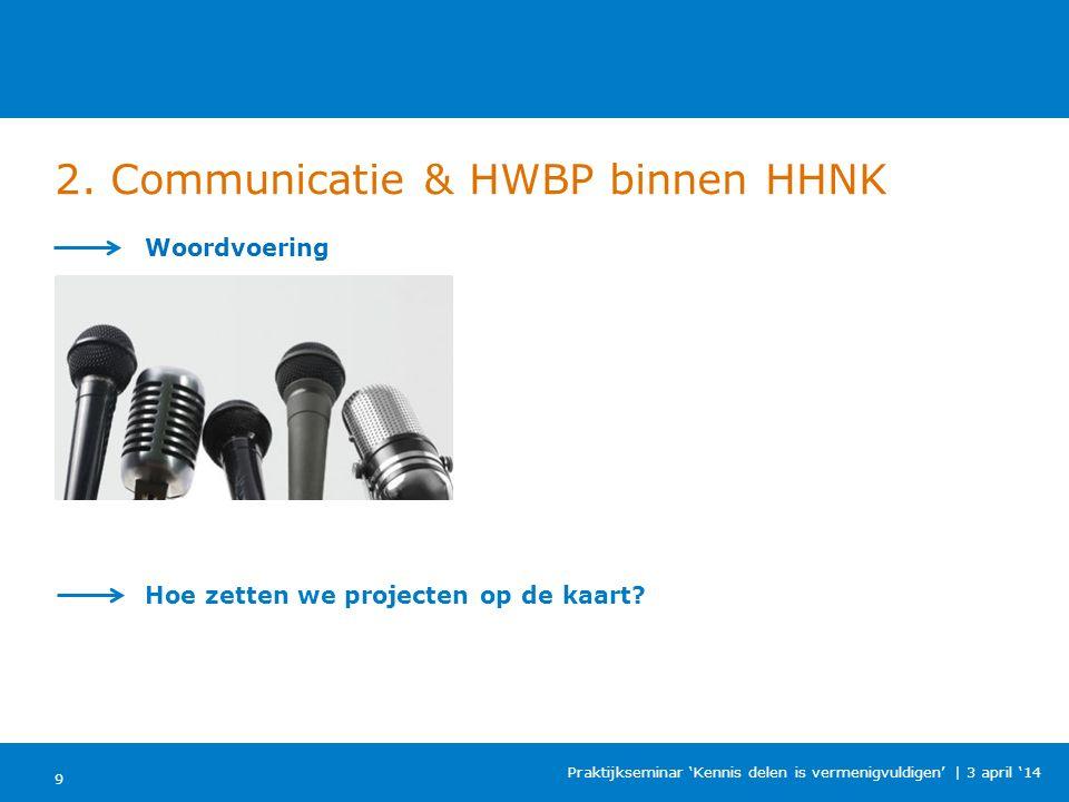 2. Communicatie & HWBP binnen HHNK 9 Praktijkseminar 'Kennis delen is vermenigvuldigen'   3 april '14 Woordvoering Hoe zetten we projecten op de kaart