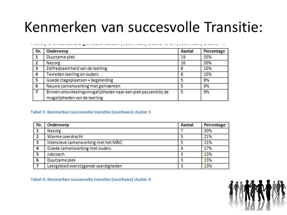 Kenmerken van succesvolle Transitie: