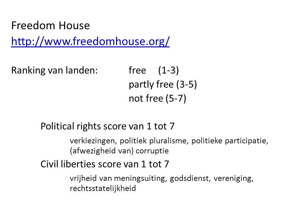 2.Transitie van autoritaire naar 'hybride', 'semi-autoritaire' staten i.p.v.