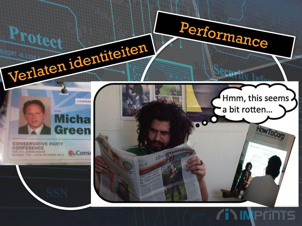 Performance Verlaten identiteiten