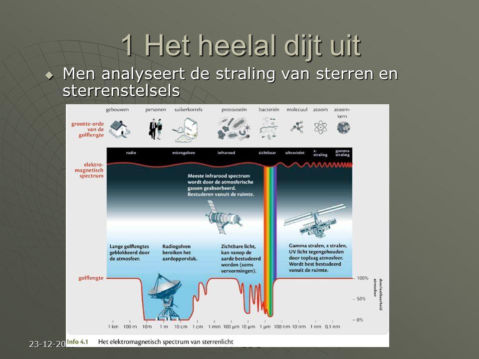 23-12-2013 PPT ASO 5 1 Het heelal dijt uit  Men analyseert de straling van sterren en sterrenstelsels