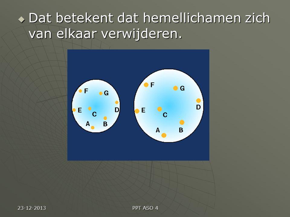 23-12-2013 PPT ASO 4 2 Ontstaan  Reconstructie naar het verleden: het heelal was kleiner en op tijdstip 0 moeten de dichtheid en de temperatuur oneindig groot geweest zijn.