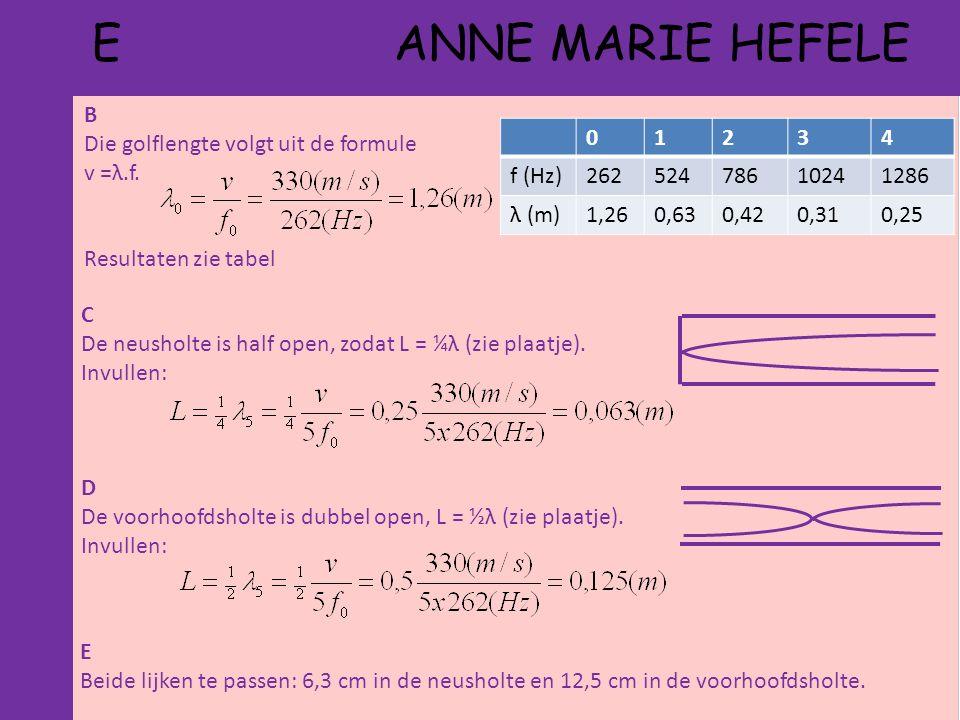 E ANNE MARIE HEFELE B Die golflengte volgt uit de formule v =λ.f.