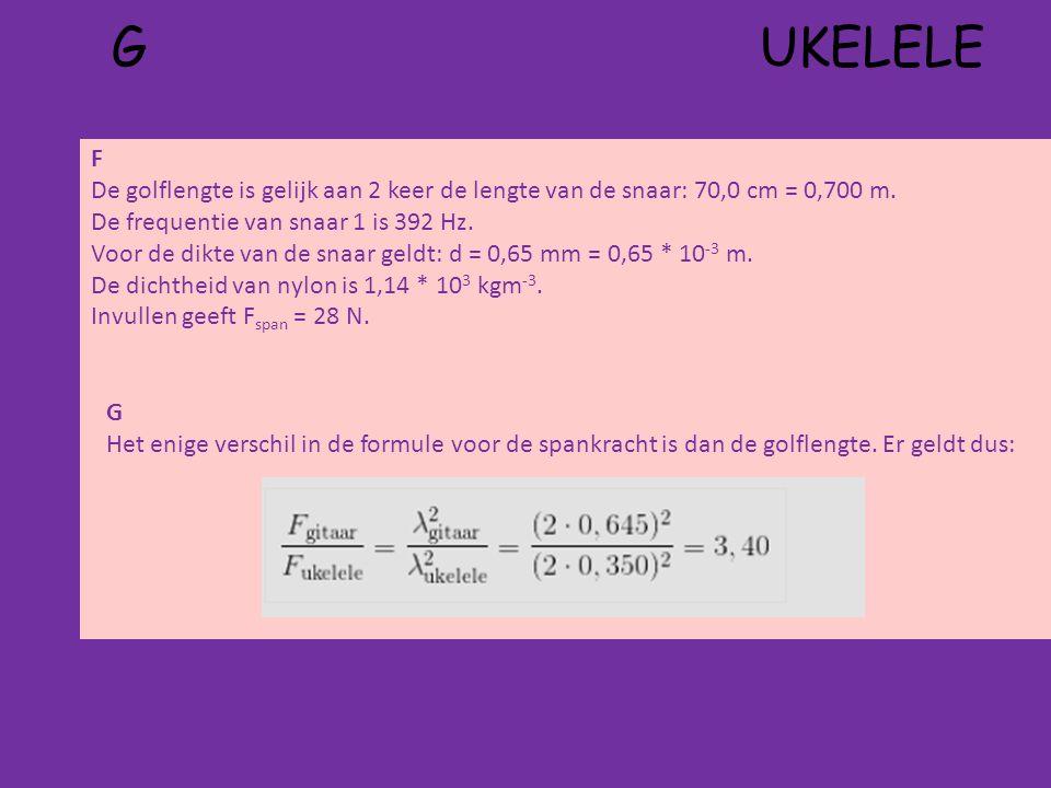 G UKELELE F De golflengte is gelijk aan 2 keer de lengte van de snaar: 70,0 cm = 0,700 m.