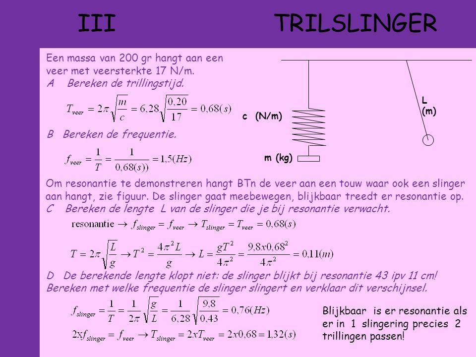 III TRILSLINGER c (N/m) m (kg) L (m) Een massa van 200 gr hangt aan een veer met veersterkte 17 N/m.