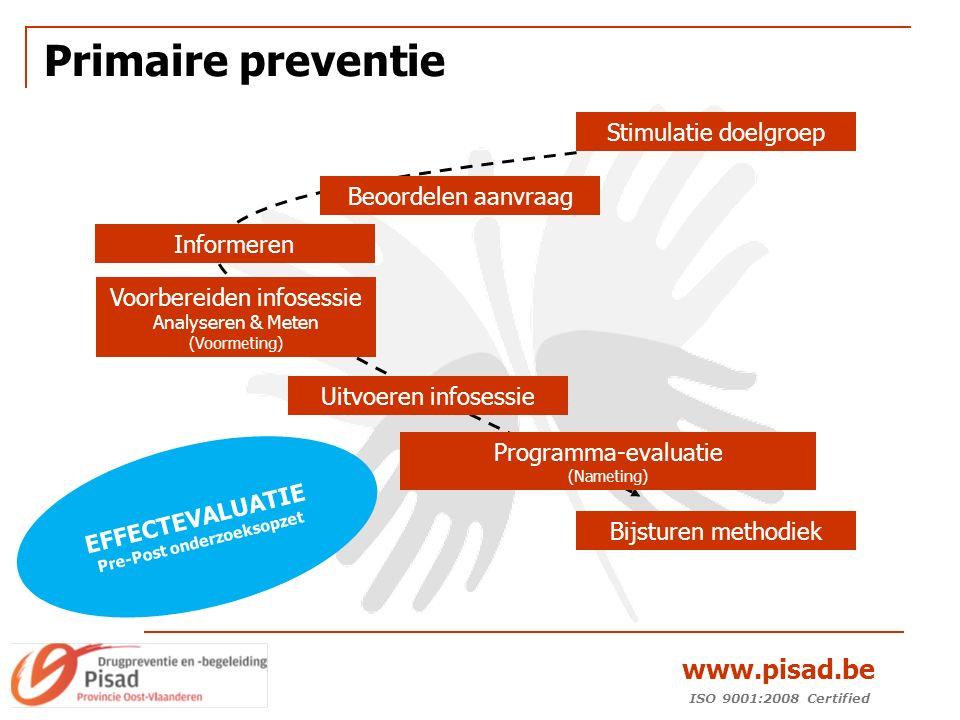 ISO 9001:2008 Certified www.pisad.be Primaire preventie Bijsturen methodiek Stimulatie doelgroep Beoordelen aanvraag Informeren Voorbereiden infosessie Analyseren & Meten (Voormeting) Uitvoeren infosessie Programma-evaluatie (Nameting) EFFECTEVALUATIE Pre-Post onderzoeksopzet