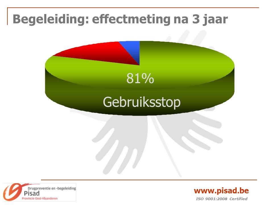 ISO 9001:2008 Certified www.pisad.be Begeleiding: effectmeting na 3 jaar 81% Gebruiksstop