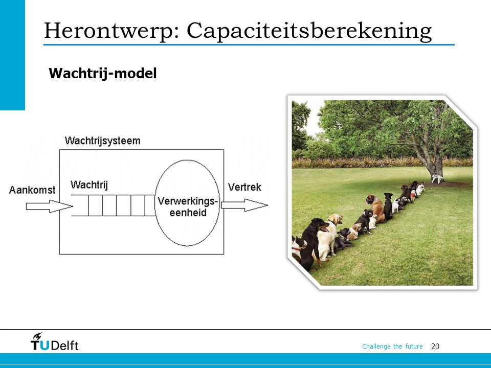 20 Challenge the future Herontwerp: Capaciteitsberekening Wachtrij-model