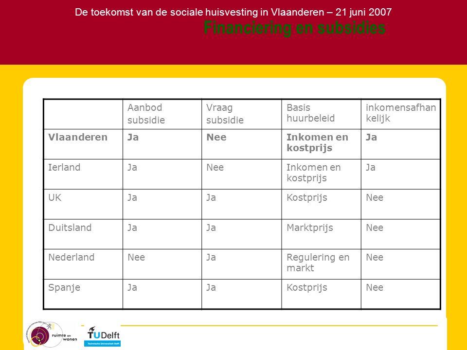 De toekomst van de sociale huisvesting in Vlaanderen – 21 juni 2007 Financiering en subsidies Aanbod subsidie Vraag subsidie Basis huurbeleid inkomensafhan kelijk VlaanderenJaNeeInkomen en kostprijs Ja IerlandJaNeeInkomen en kostprijs Ja UKJa KostprijsNee DuitslandJa MarktprijsNee NederlandNeeJaRegulering en markt Nee SpanjeJa KostprijsNee