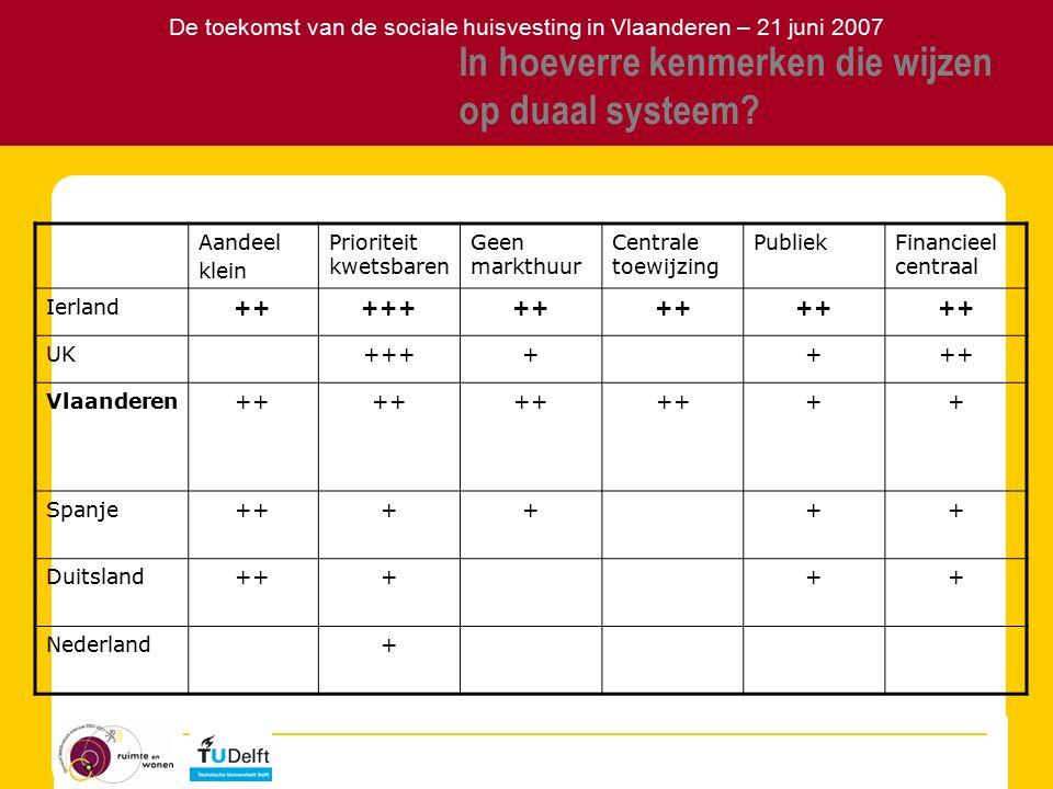 De toekomst van de sociale huisvesting in Vlaanderen – 21 juni 2007 In hoeverre kenmerken die wijzen op duaal systeem.