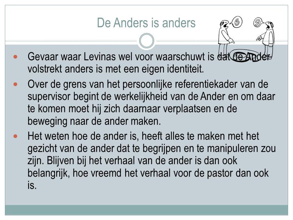 De Anders is anders Gevaar waar Levinas wel voor waarschuwt is dat de Ander volstrekt anders is met een eigen identiteit.