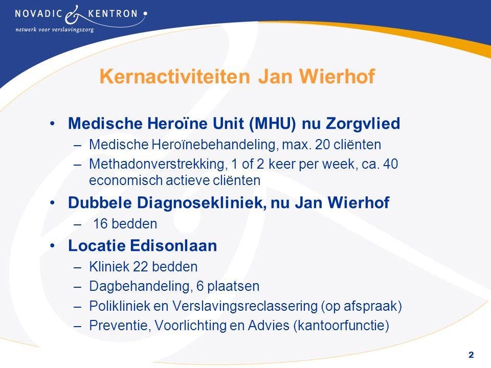 2 Kernactiviteiten Jan Wierhof Medische Heroïne Unit (MHU) nu Zorgvlied –Medische Heroïnebehandeling, max.