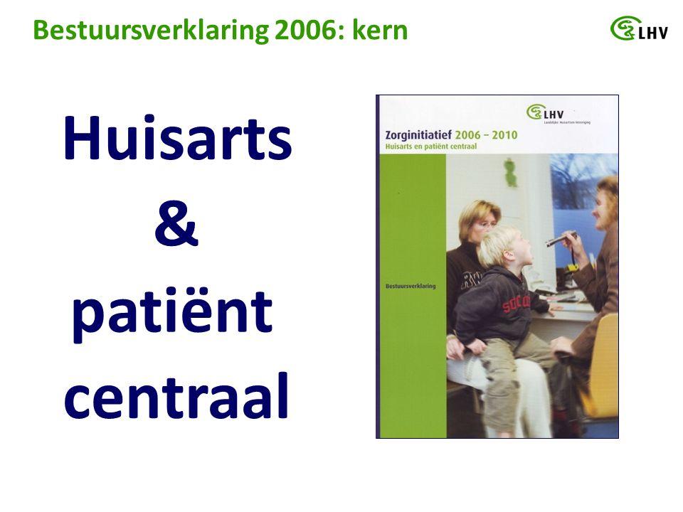 Bestuursverklaring 2006: kern Huisarts & patiënt centraal