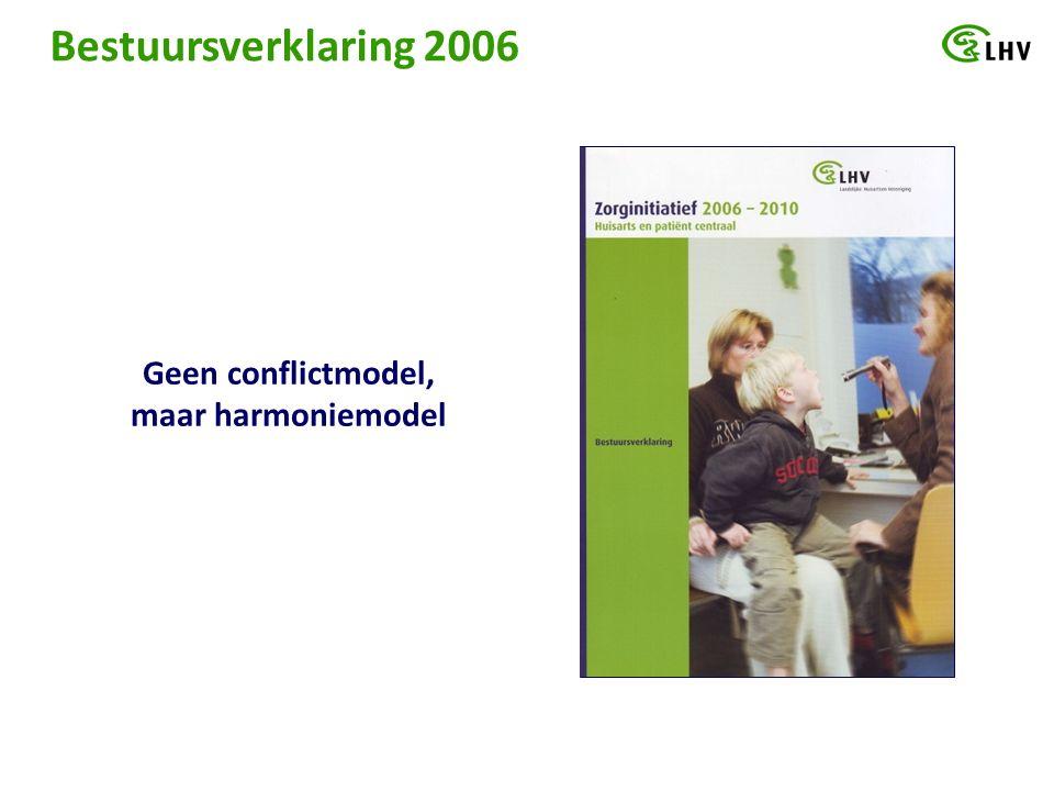 Bestuursverklaring 2006 Geen conflictmodel, maar harmoniemodel