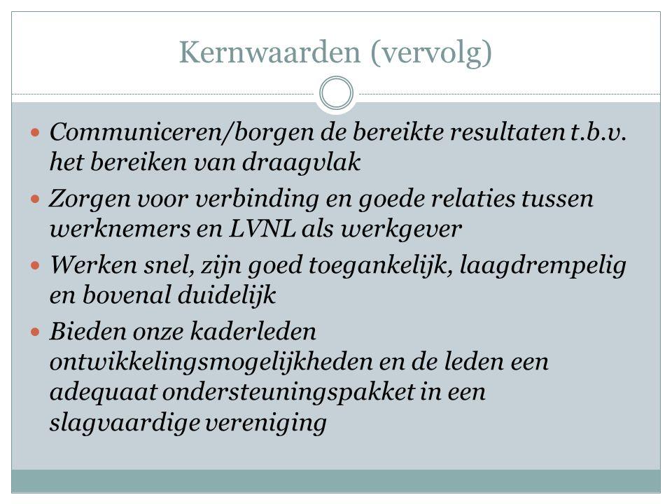 Kernwaarden (vervolg) Communiceren/borgen de bereikte resultaten t.b.v.