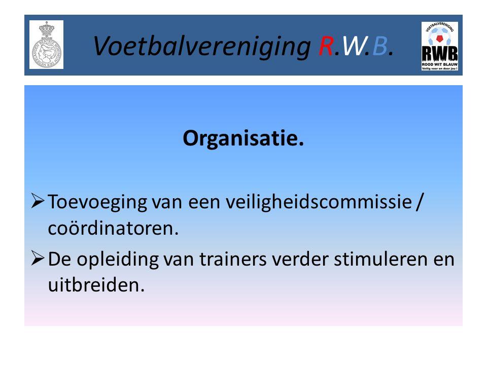 Organisatie.  Toevoeging van een veiligheidscommissie / coördinatoren.
