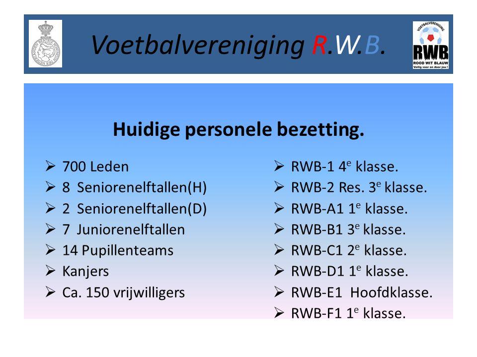 Voetbalvereniging R.W.B. Huidige personele bezetting.