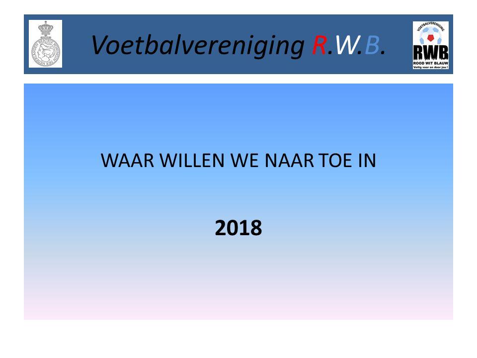 WAAR WILLEN WE NAAR TOE IN 2018 Voetbalvereniging R.W.B.