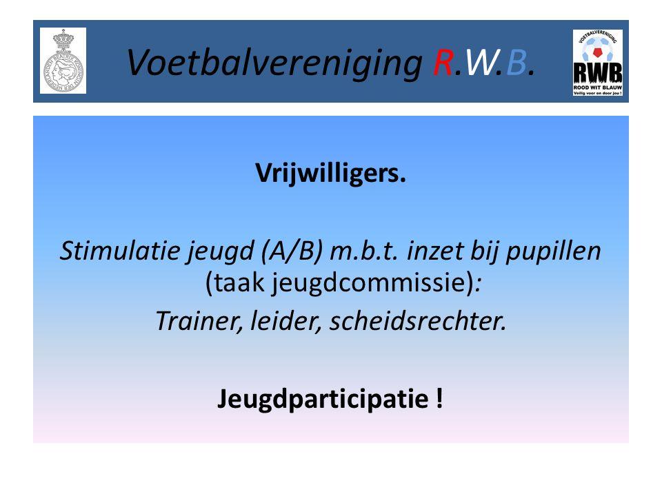 Vrijwilligers. Stimulatie jeugd (A/B) m.b.t.
