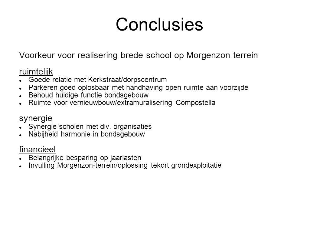 Conclusies Voorkeur voor realisering brede school op Morgenzon-terrein ruimtelijk Goede relatie met Kerkstraat/dorpscentrum Parkeren goed oplosbaar me