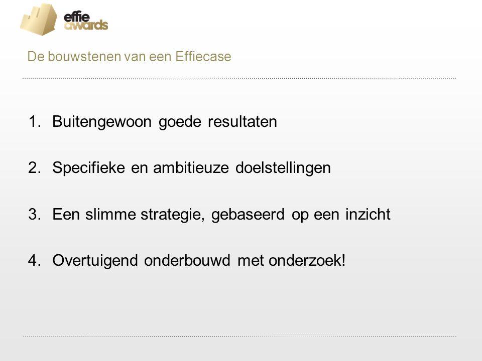 1.Buitengewoon goede resultaten 2.Specifieke en ambitieuze doelstellingen 3.Een slimme strategie, gebaseerd op een inzicht 4.Overtuigend onderbouwd met onderzoek.