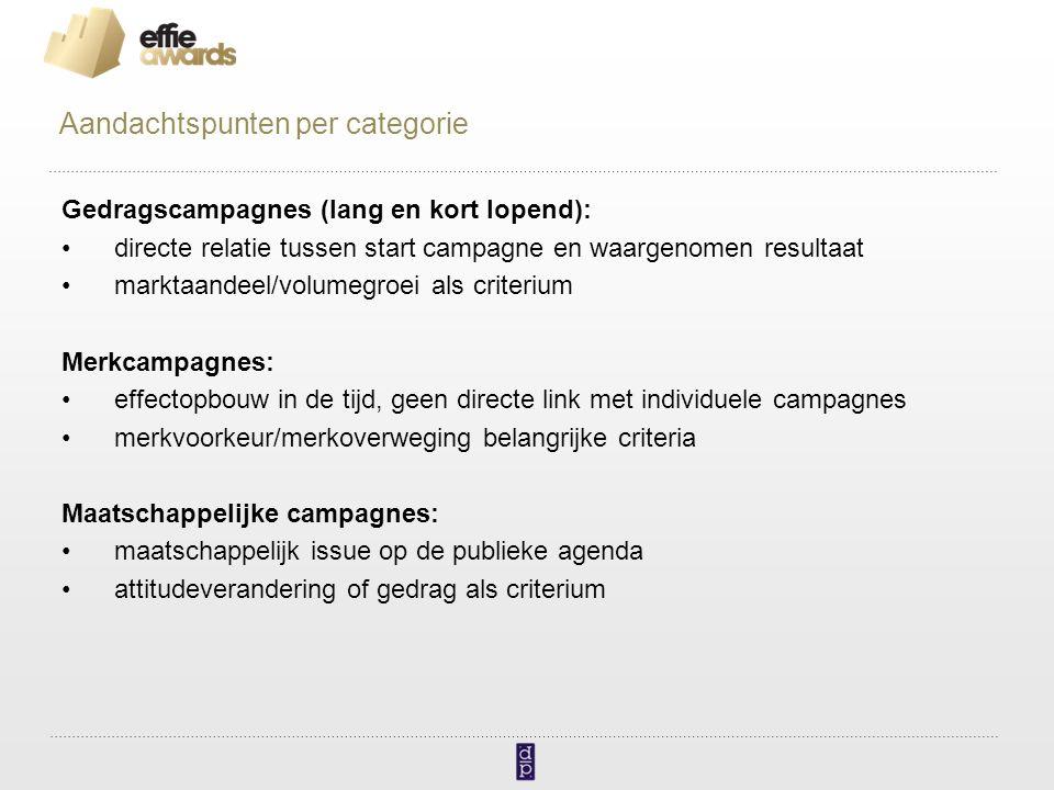 Gedragscampagnes (lang en kort lopend): directe relatie tussen start campagne en waargenomen resultaat marktaandeel/volumegroei als criterium Merkcamp