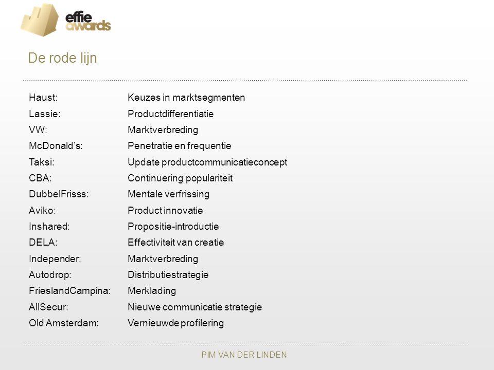 PIM VAN DER LINDEN Haust: Keuzes in marktsegmenten Lassie: Productdifferentiatie VW:Marktverbreding McDonald's:Penetratie en frequentie Taksi: Update productcommunicatieconcept CBA: Continuering populariteit DubbelFrisss: Mentale verfrissing Aviko:Product innovatie Inshared:Propositie-introductie DELA:Effectiviteit van creatie Independer:Marktverbreding Autodrop:Distributiestrategie FrieslandCampina:Merklading AllSecur: Nieuwe communicatie strategie Old Amsterdam: Vernieuwde profilering De rode lijn