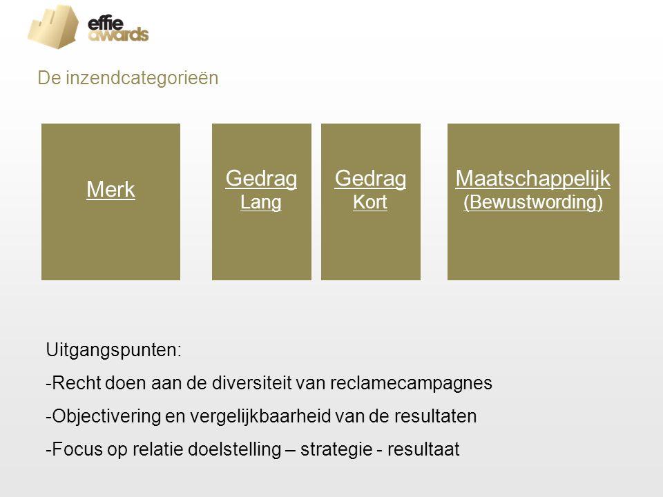 De inzendcategorieën Gedrag Kort Merk Maatschappelijk (Bewustwording) Uitgangspunten: -Recht doen aan de diversiteit van reclamecampagnes -Objectivering en vergelijkbaarheid van de resultaten -Focus op relatie doelstelling – strategie - resultaat Gedrag Lang