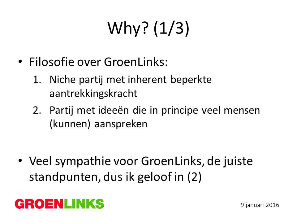 Why? (1/3) Filosofie over GroenLinks: 1.Niche partij met inherent beperkte aantrekkingskracht 2.Partij met ideeën die in principe veel mensen (kunnen)
