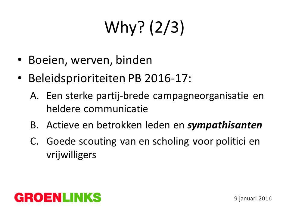 Why? (2/3) Boeien, werven, binden Beleidsprioriteiten PB 2016-17: A.Een sterke partij-brede campagneorganisatie en heldere communicatie B.Actieve en b